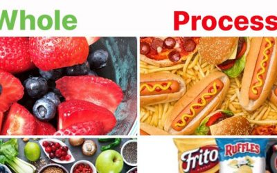Whole Foods Vs. Processed Foods